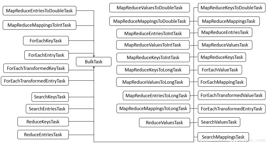JDK1.8新增加的类