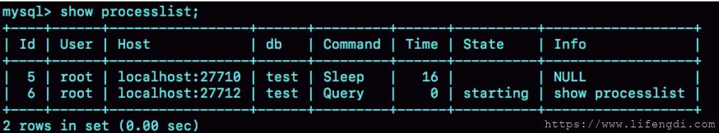 MySQL数据库详解——执行SQL查询语句时,其底层到底经历了什么?